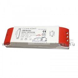 36 Watt, 3 Amper beltéri szerelhető LED tápegység